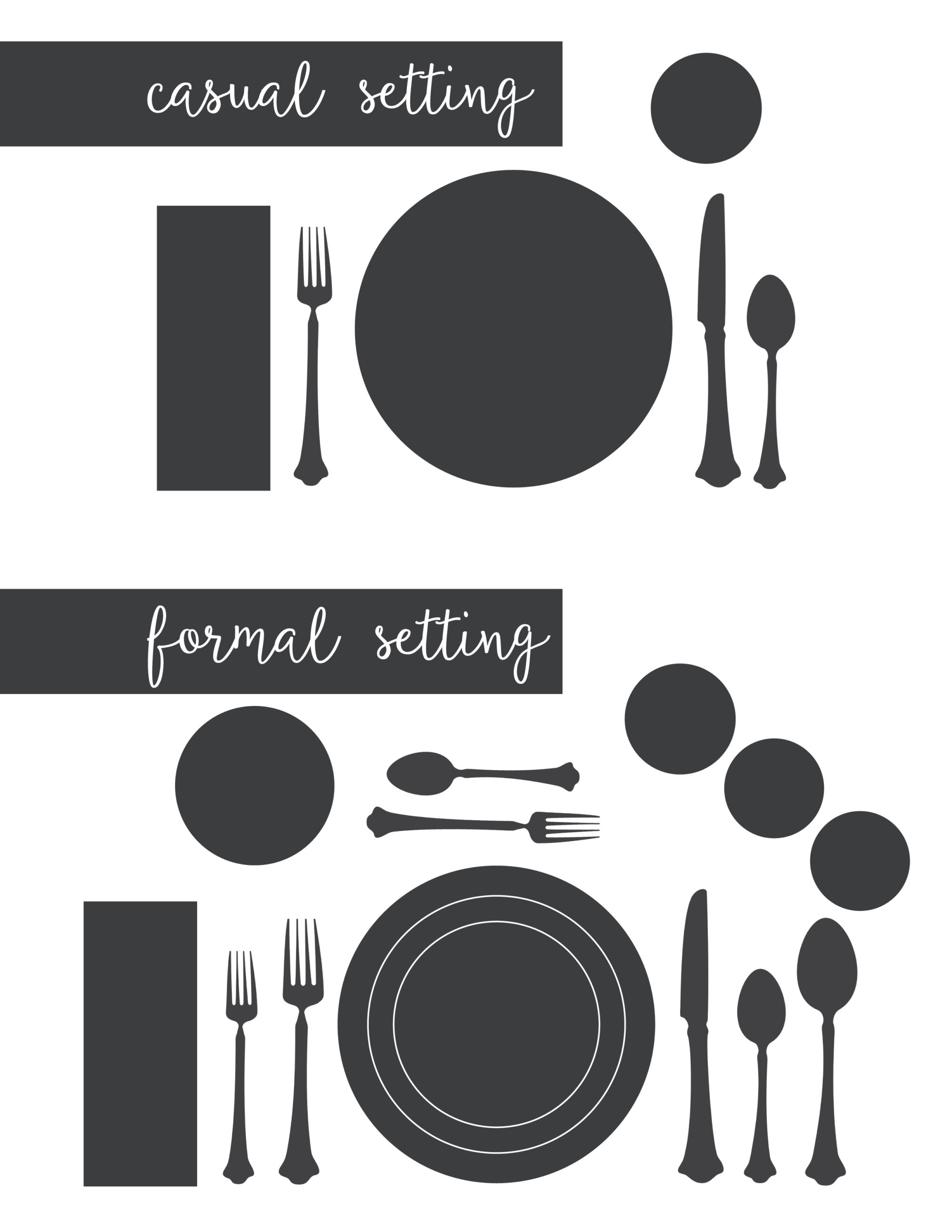 Casual dinner table setting - Entertaining Tips Setting A Proper Table